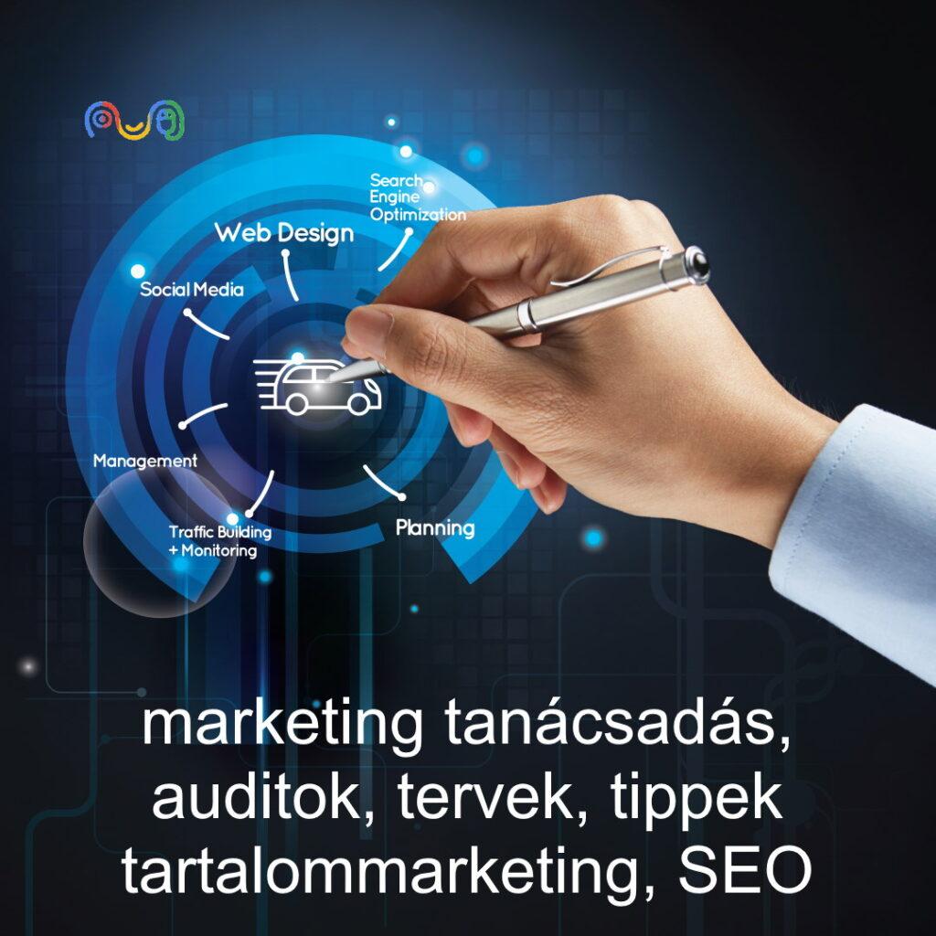 Online marketing tanácsdás, tippek, módszerek, tartalommarketing
